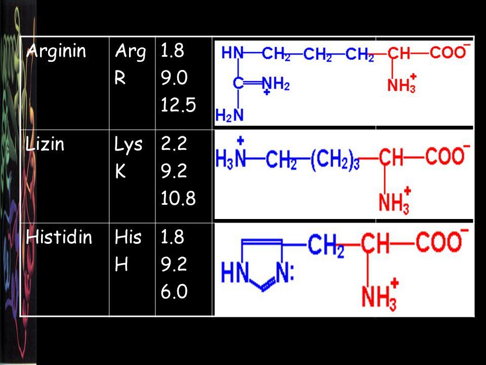 Arginin Arg R 1.8 9.0 12.5 Lizin Lys K 2.2 9.2 10.8 Histidin His H 6.0