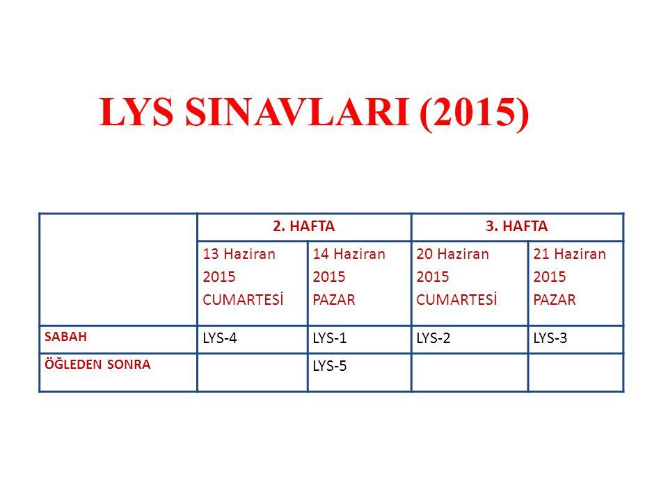 LYS SINAVLARI (2015) 2. HAFTA 3. HAFTA 13 Haziran 2015 CUMARTESİ