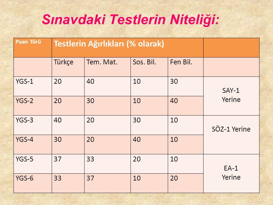 Sınavdaki Testlerin Niteliği: