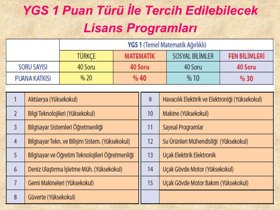 YGS 1 Puan Türü İle Tercih Edilebilecek Lisans Programları