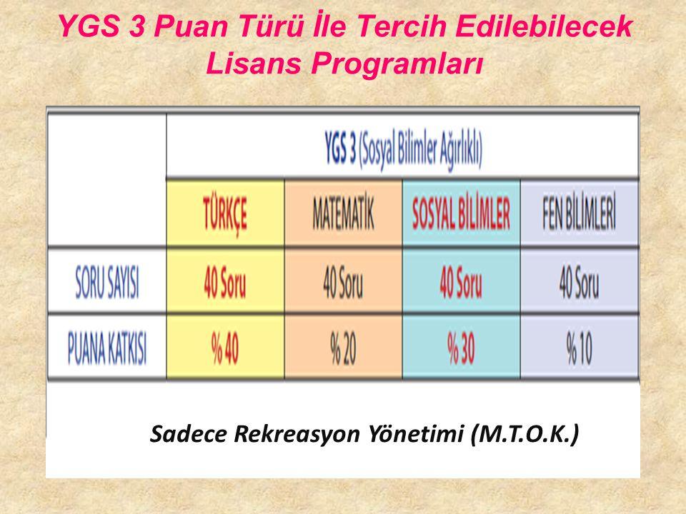 YGS 3 Puan Türü İle Tercih Edilebilecek Lisans Programları