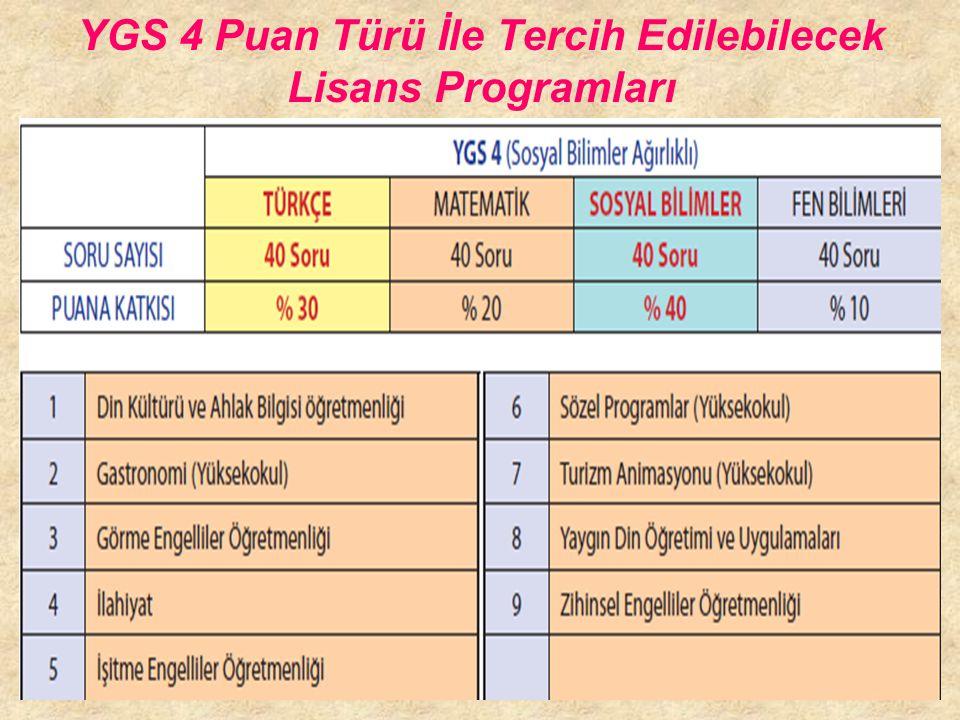 YGS 4 Puan Türü İle Tercih Edilebilecek Lisans Programları