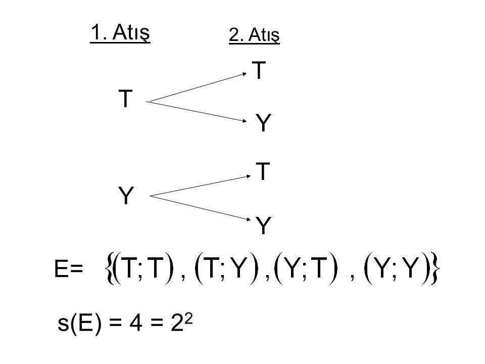 1. Atış 2. Atış T T Y T Y Y E= s(E) = 4 = 22