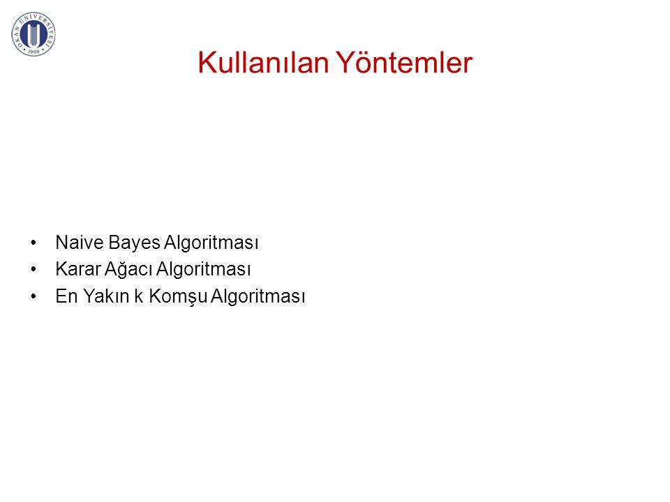 Kullanılan Yöntemler Naive Bayes Algoritması Karar Ağacı Algoritması