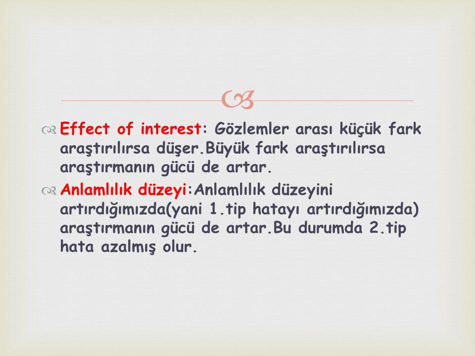 Effect of interest: Gözlemler arası küçük fark araştırılırsa düşer