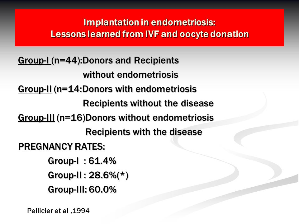 Group-I (n=44):Donors and Recipients without endometriosis