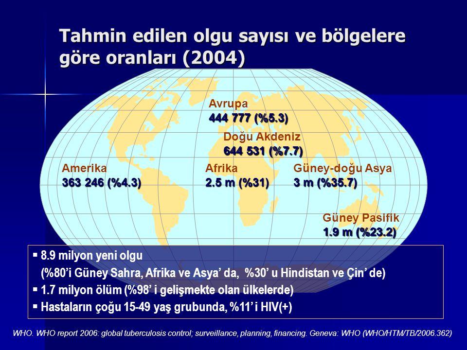 Tahmin edilen olgu sayısı ve bölgelere göre oranları (2004)