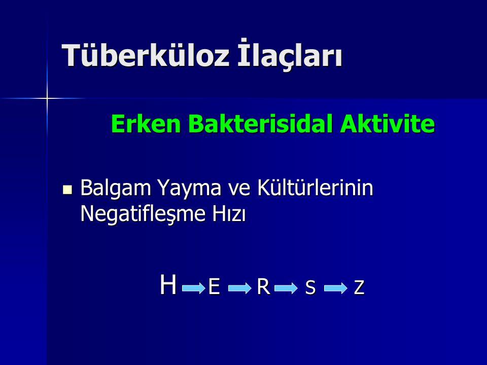 Tüberküloz İlaçları Erken Bakterisidal Aktivite H E R S Z