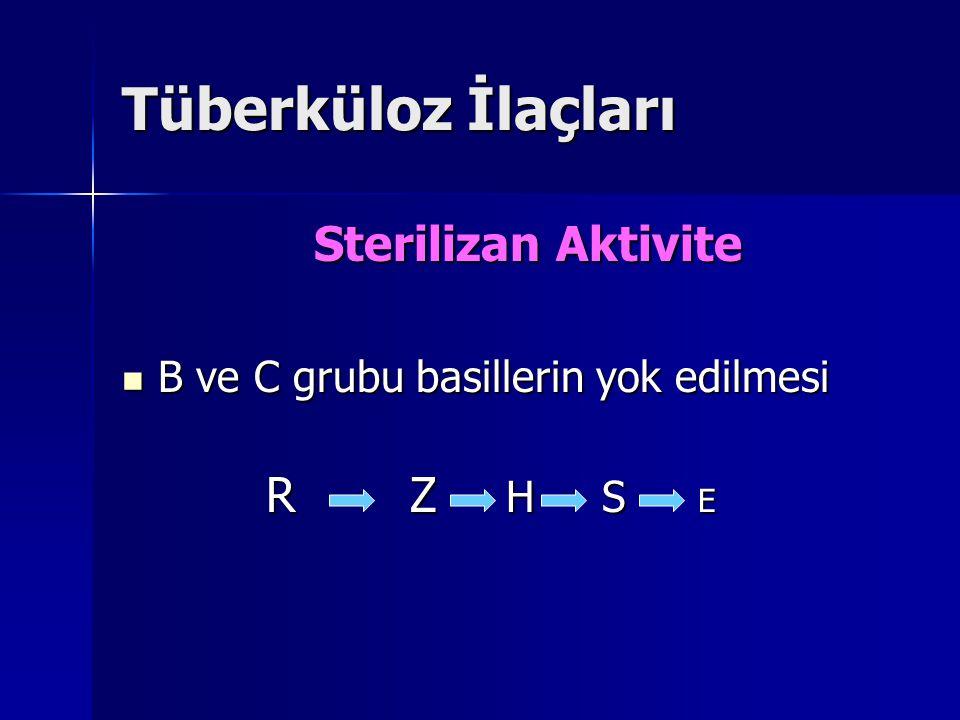 Tüberküloz İlaçları Sterilizan Aktivite R Z H S E