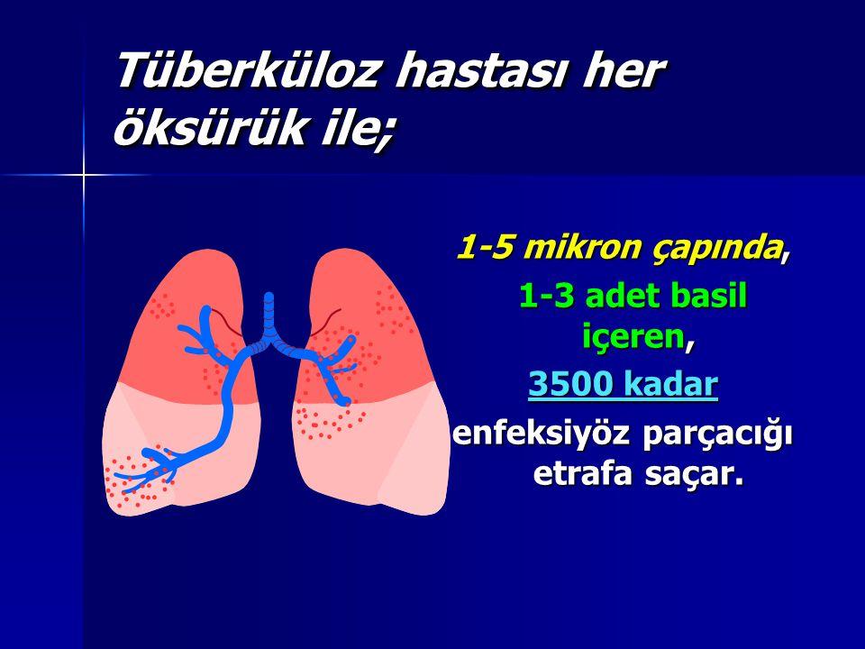 Tüberküloz hastası her öksürük ile;