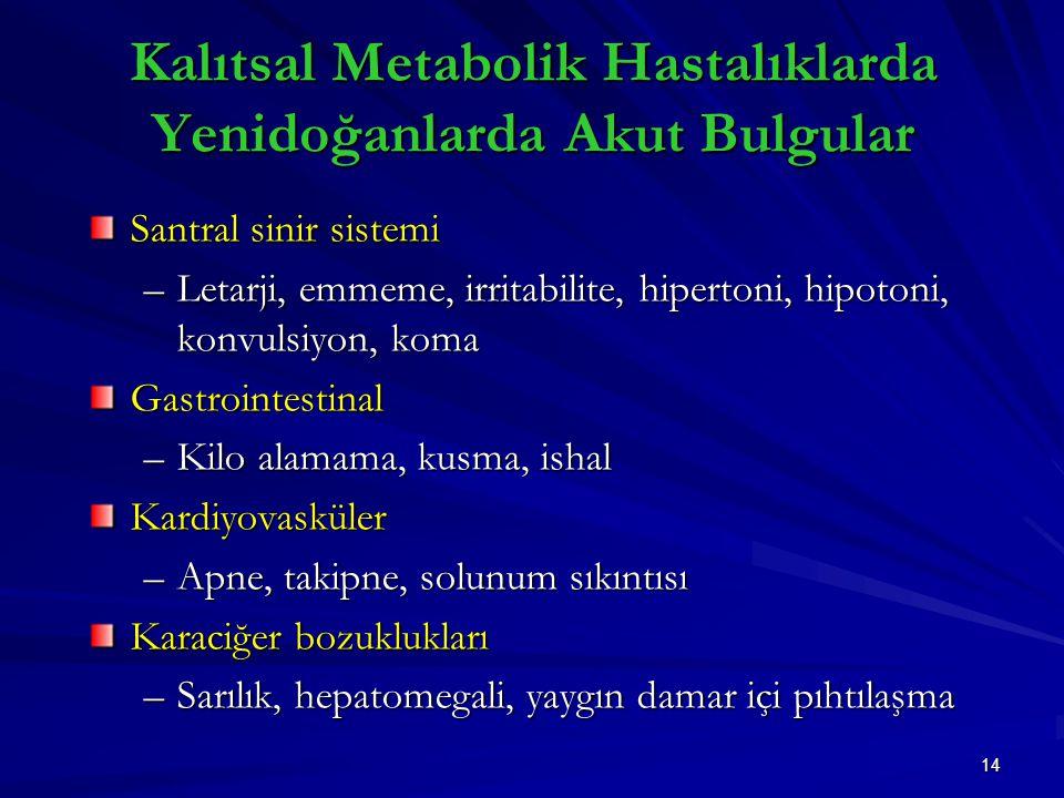 Kalıtsal Metabolik Hastalıklarda Yenidoğanlarda Akut Bulgular