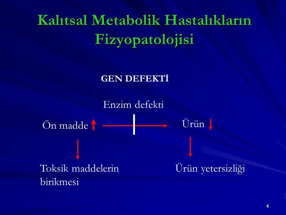 Kalıtsal Metabolik Hastalıkların Fizyopatolojisi