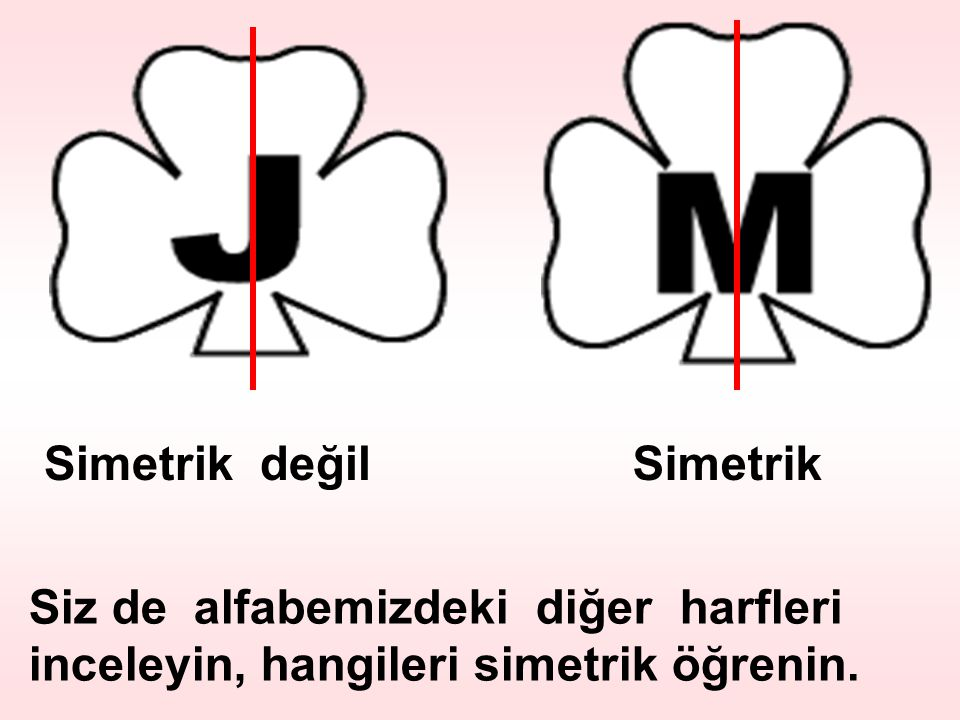 Simetrik değil Simetrik.