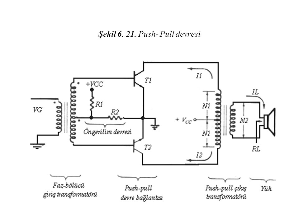 Şekil 6. 21. Push- Pull devresi
