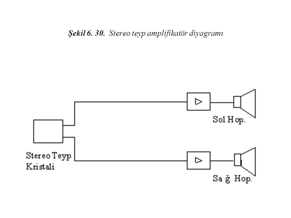 Şekil 6. 30. Stereo teyp amplifikatör diyagramı