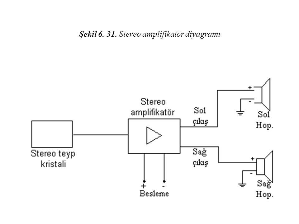 Şekil 6. 31. Stereo amplifikatör diyagramı