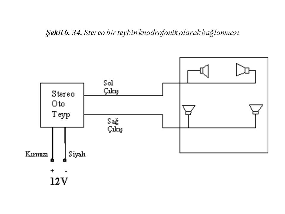 Şekil 6. 34. Stereo bir teybin kuadrofonik olarak bağlanması