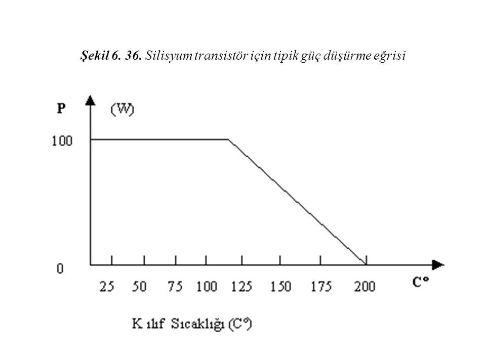 Şekil 6. 36. Silisyum transistör için tipik güç düşürme eğrisi