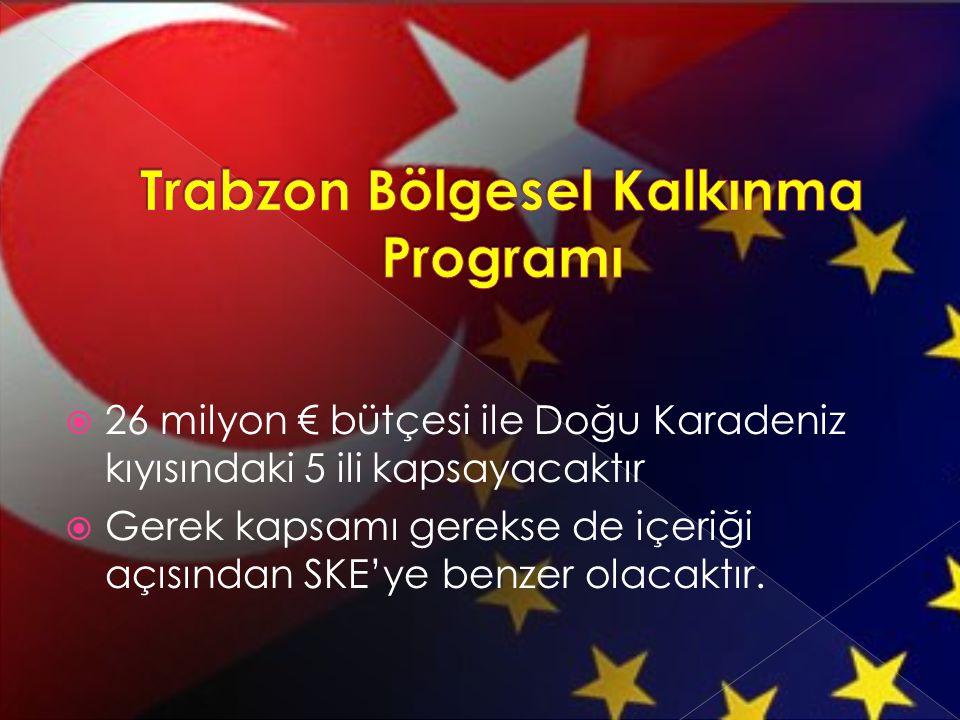 Trabzon Bölgesel Kalkınma Programı