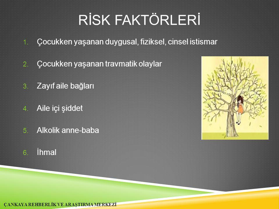 Rİsk faktörlerİ Çocukken yaşanan duygusal, fiziksel, cinsel istismar