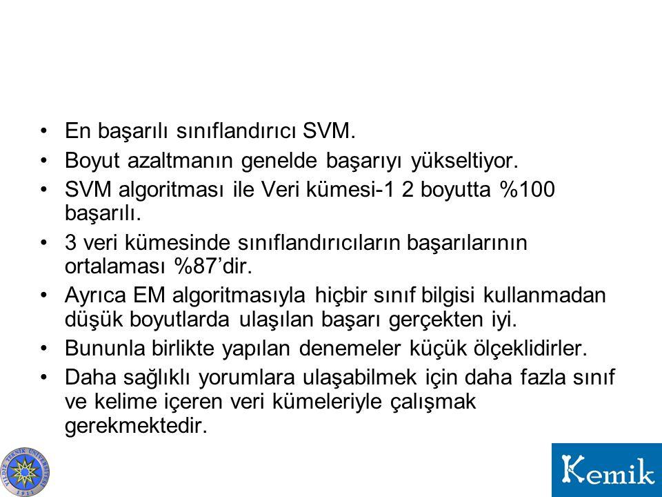 En başarılı sınıflandırıcı SVM.
