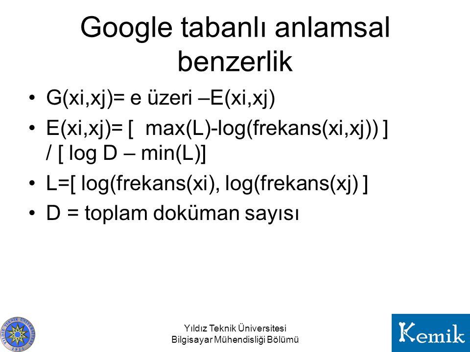 Google tabanlı anlamsal benzerlik