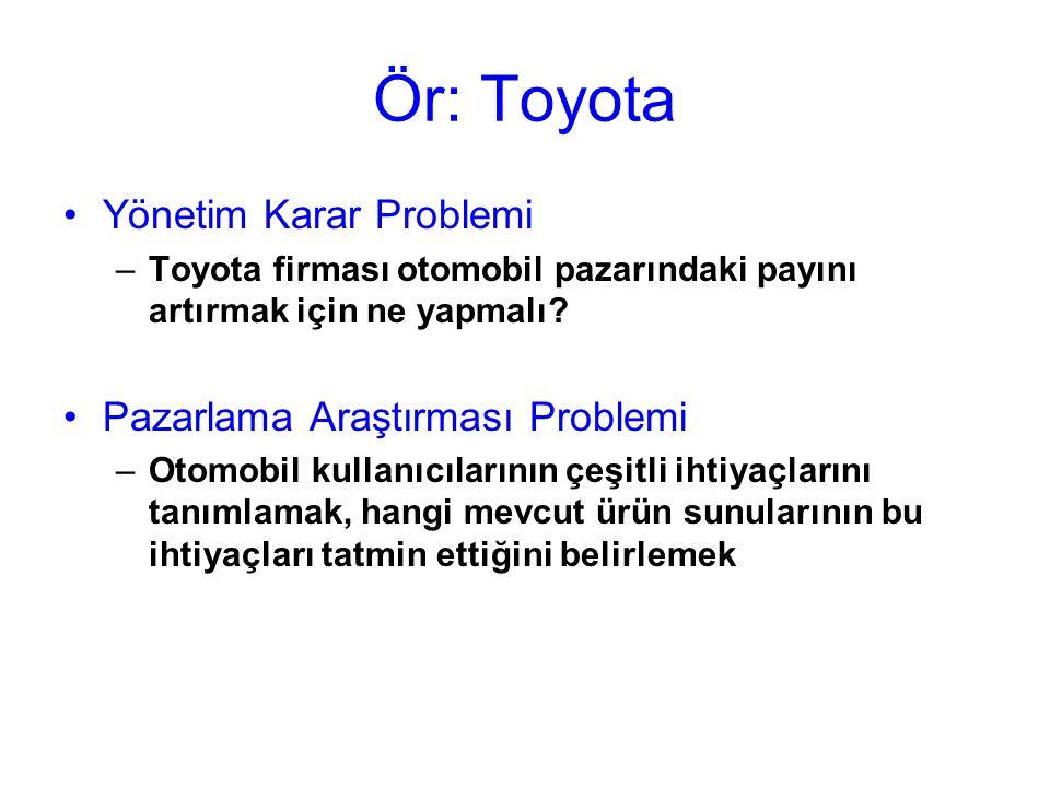 Ör: Toyota Yönetim Karar Problemi Pazarlama Araştırması Problemi