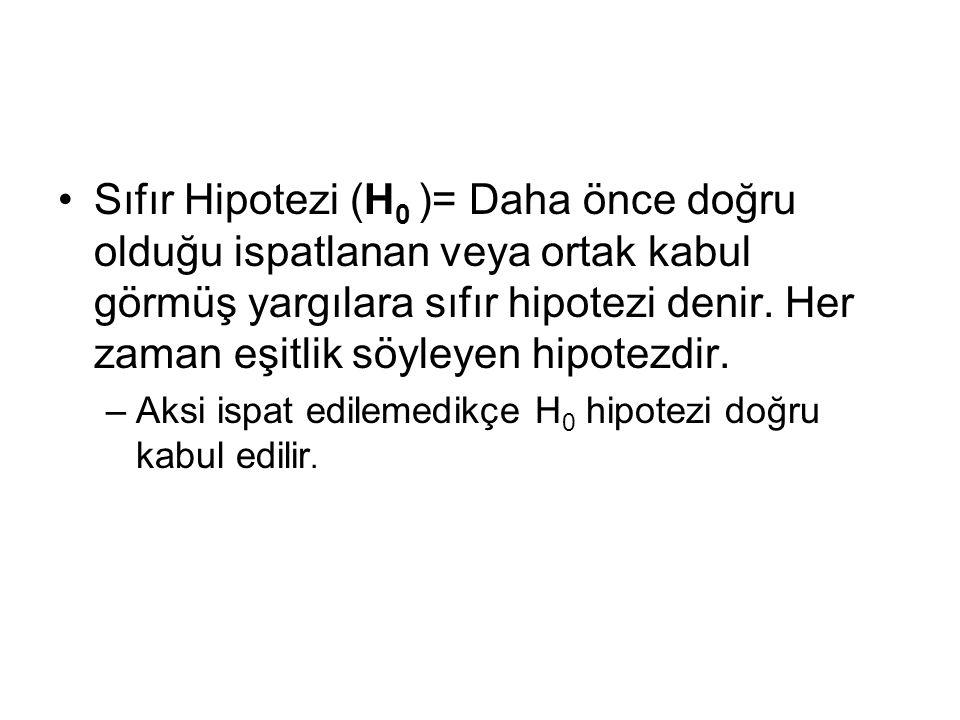 Sıfır Hipotezi (H0 )= Daha önce doğru olduğu ispatlanan veya ortak kabul görmüş yargılara sıfır hipotezi denir. Her zaman eşitlik söyleyen hipotezdir.