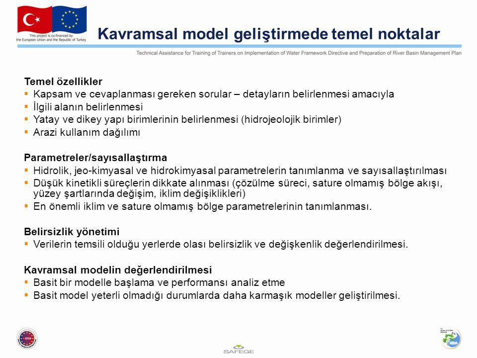 Kavramsal model geliştirmede temel noktalar