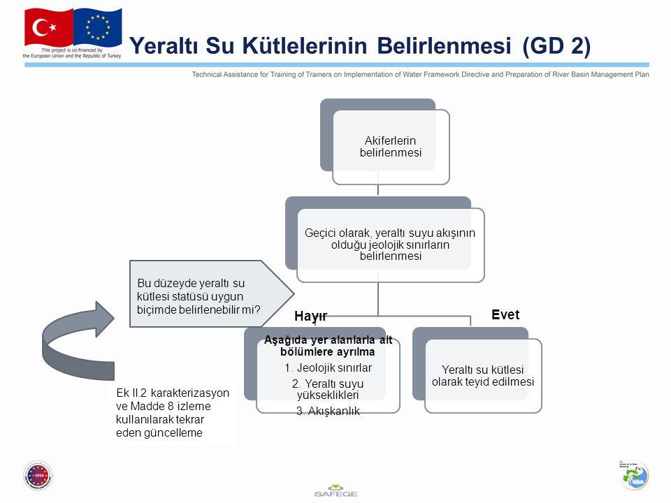 Yeraltı Su Kütlelerinin Belirlenmesi (GD 2)