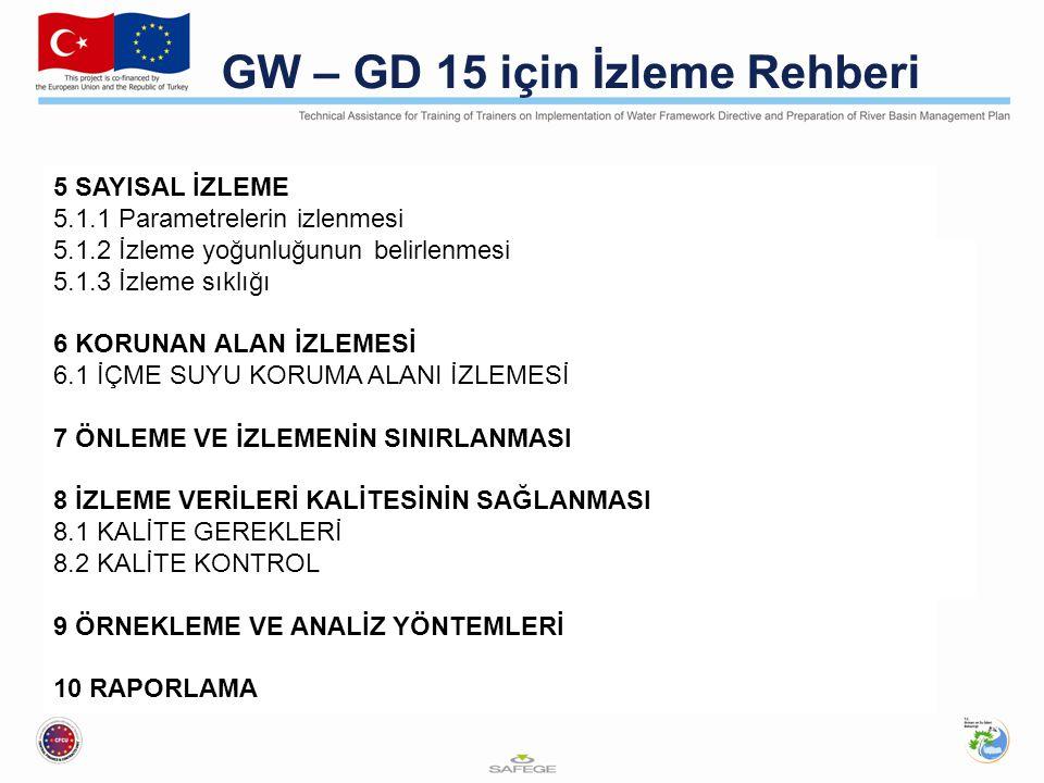 GW – GD 15 için İzleme Rehberi