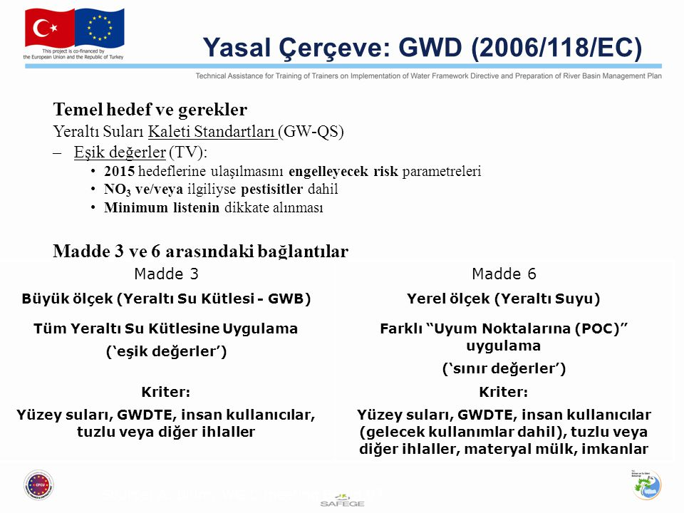 Yasal Çerçeve: GWD (2006/118/EC)
