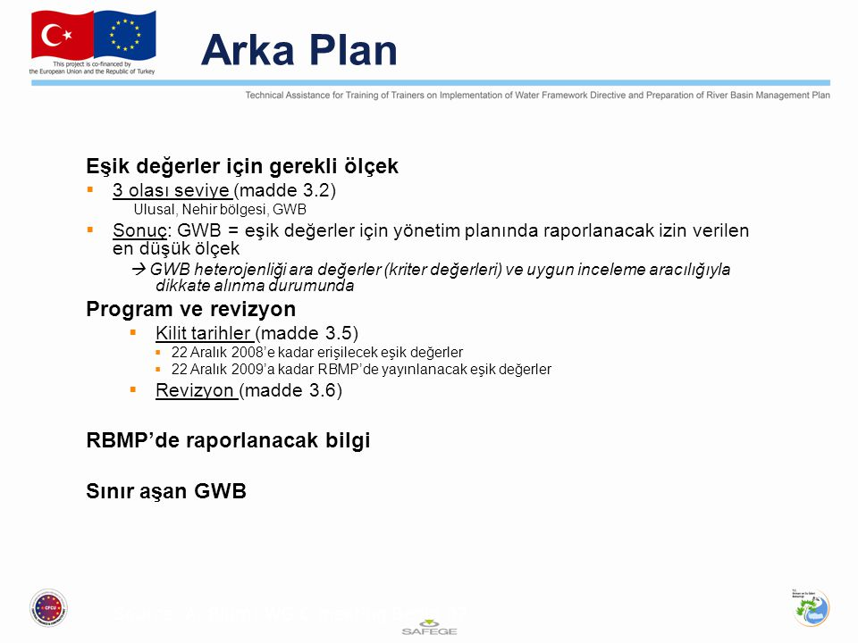 Arka Plan Eşik değerler için gerekli ölçek Program ve revizyon