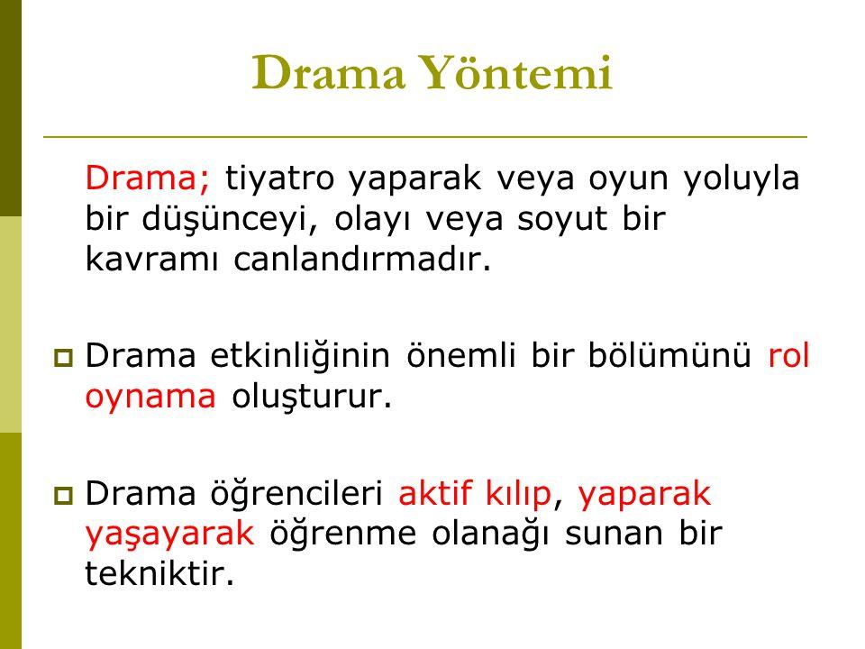 Drama Yöntemi Drama; tiyatro yaparak veya oyun yoluyla bir düşünceyi, olayı veya soyut bir kavramı canlandırmadır.