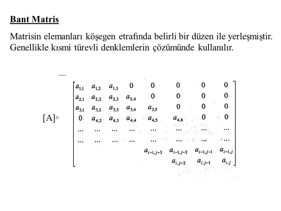 Bant Matris Matrisin elemanları köşegen etrafında belirli bir düzen ile yerleşmiştir. Genellikle kısmi türevli denklemlerin çözümünde kullanılır.