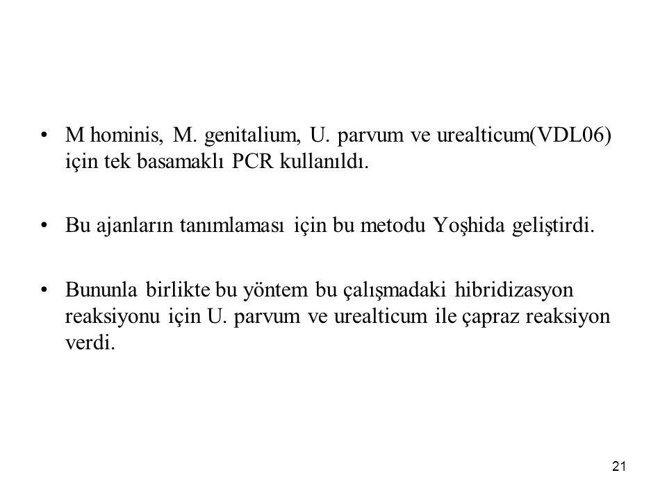 M hominis, M. genitalium, U
