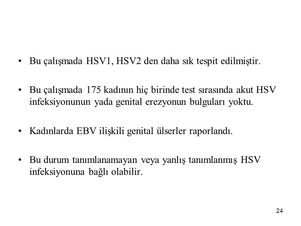 Bu çalışmada HSV1, HSV2 den daha sık tespit edilmiştir.