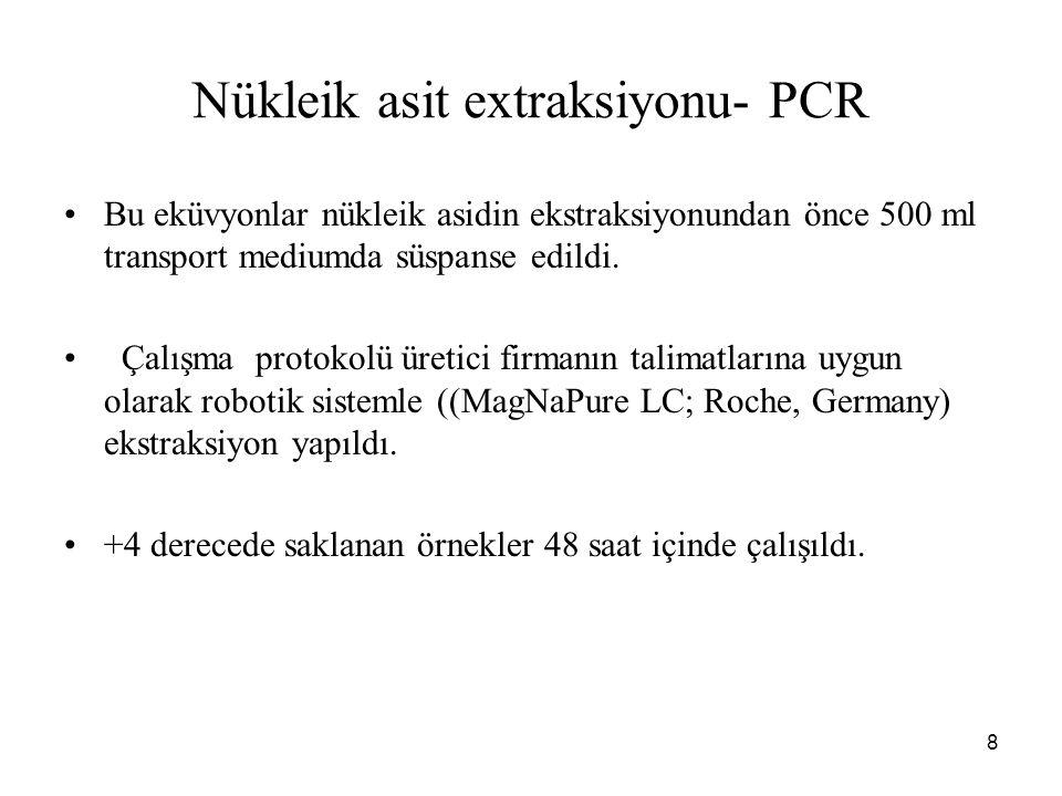 Nükleik asit extraksiyonu- PCR