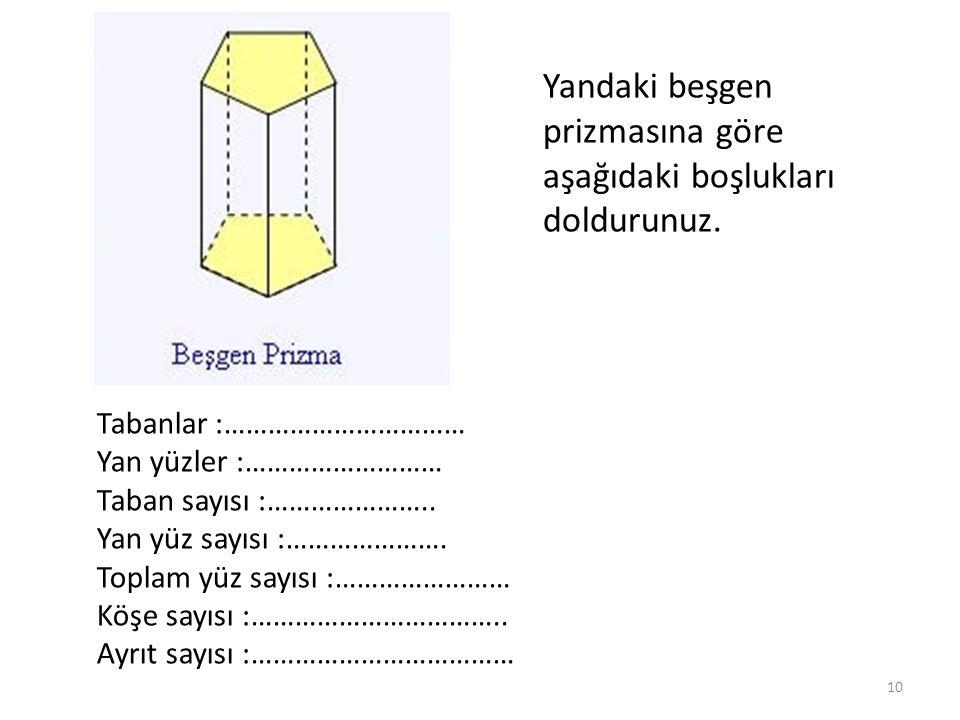 Yandaki beşgen prizmasına göre aşağıdaki boşlukları doldurunuz.