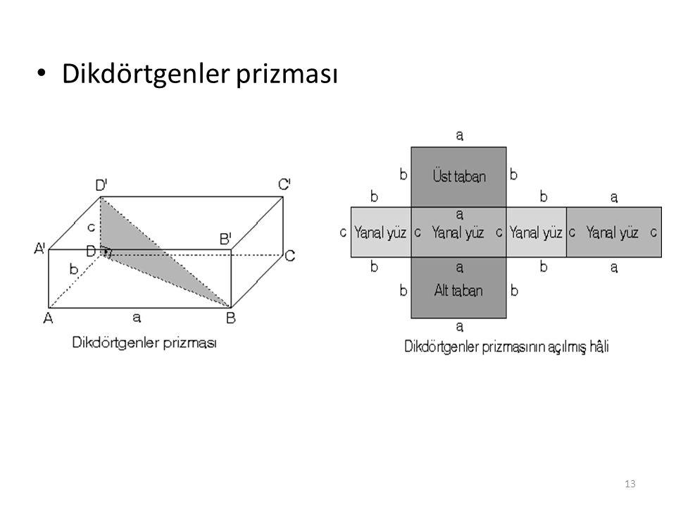 Dikdörtgenler prizması