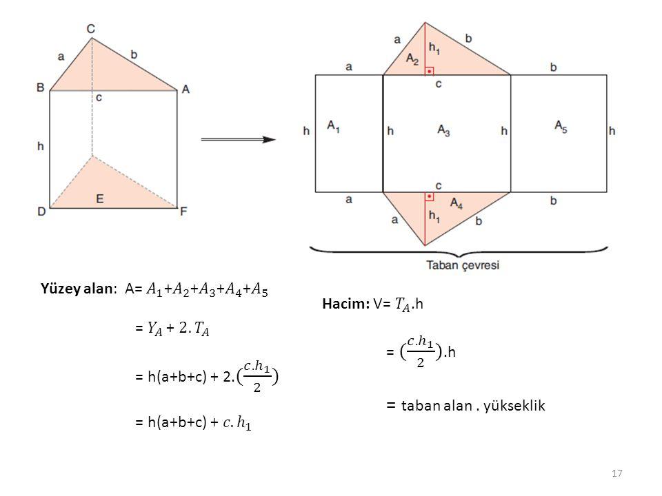 = taban alan . yükseklik Yüzey alan: A= 𝐴 1 + 𝐴 2 + 𝐴 3 + 𝐴 4 + 𝐴 5