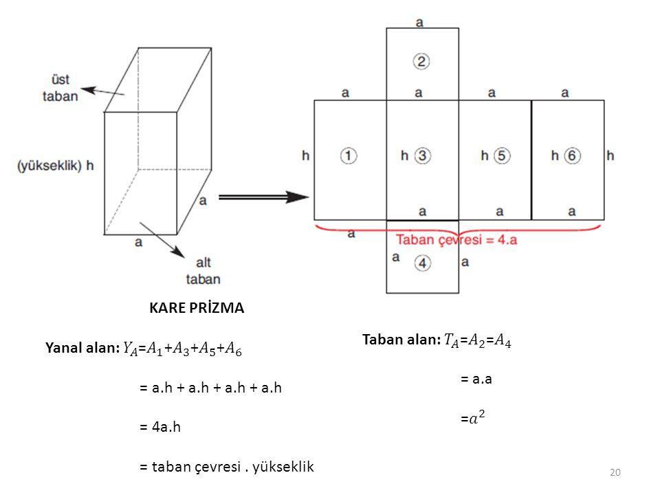 KARE PRİZMA Yanal alan: 𝑌 𝐴 = 𝐴 1 + 𝐴 3 + 𝐴 5 + 𝐴 6. = a.h + a.h + a.h + a.h. = 4a.h. = taban çevresi . yükseklik.