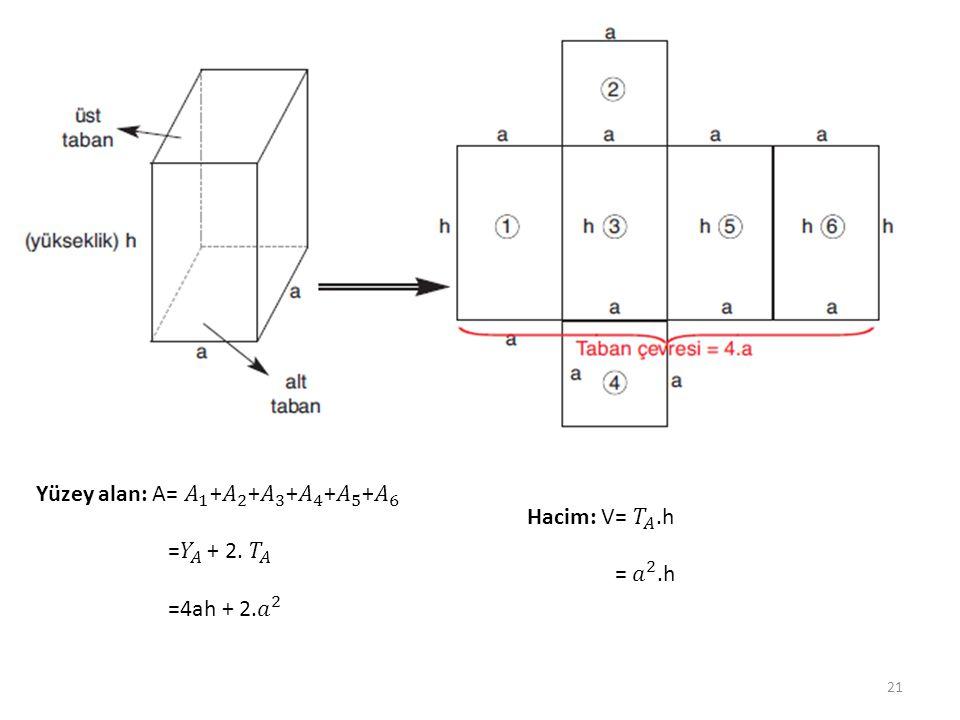 Yüzey alan: A= 𝐴 1 + 𝐴 2 + 𝐴 3 + 𝐴 4 + 𝐴 5 + 𝐴 6