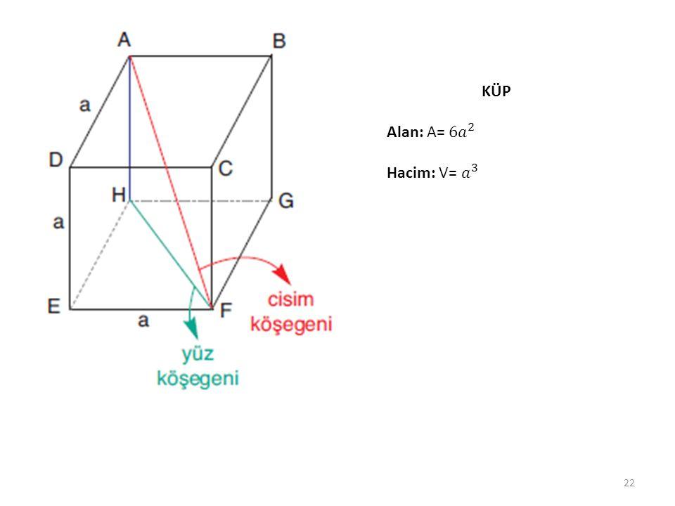KÜP Alan: A= 6 𝑎 2 Hacim: V= 𝑎 3