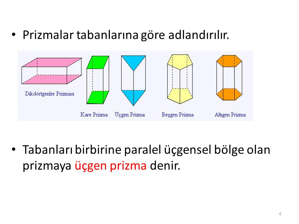 Prizmalar tabanlarına göre adlandırılır.