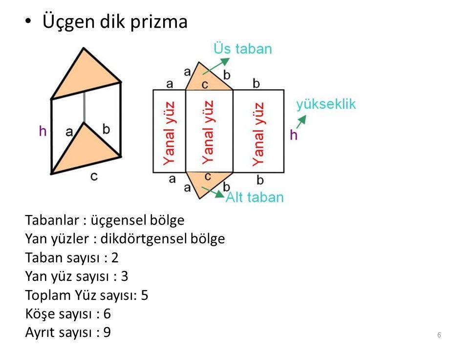 Üçgen dik prizma Tabanlar : üçgensel bölge