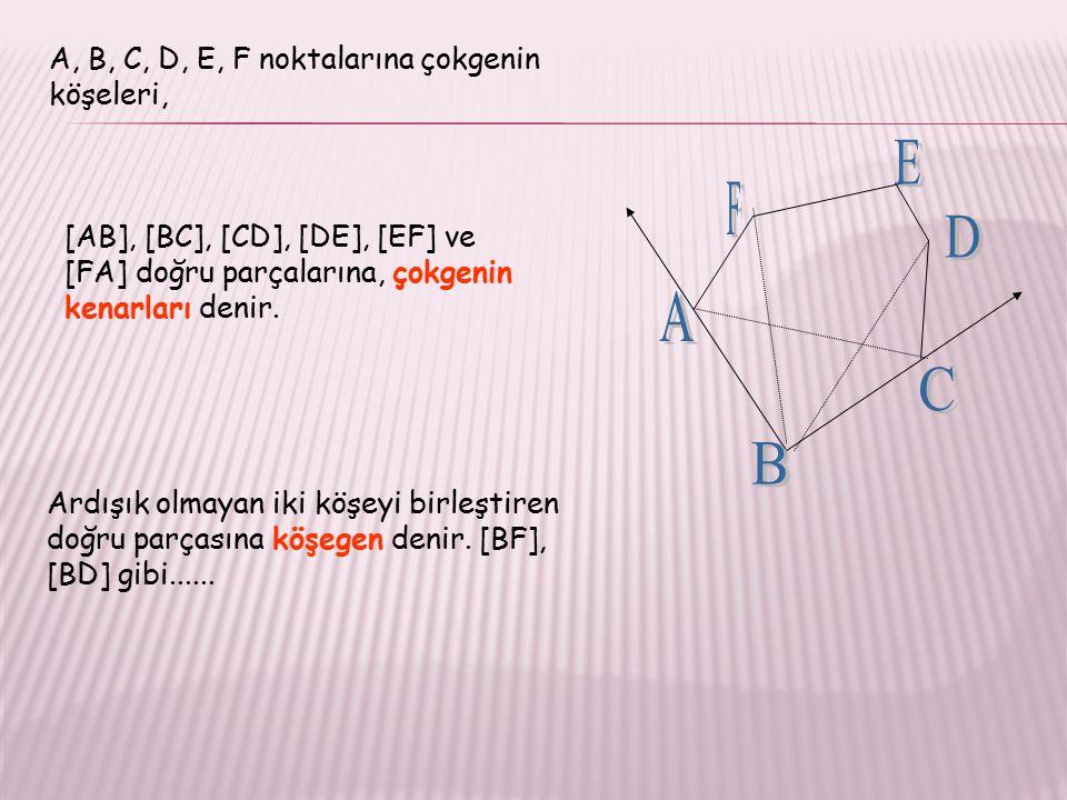 E F D A C B A, B, C, D, E, F noktalarına çokgenin köşeleri,