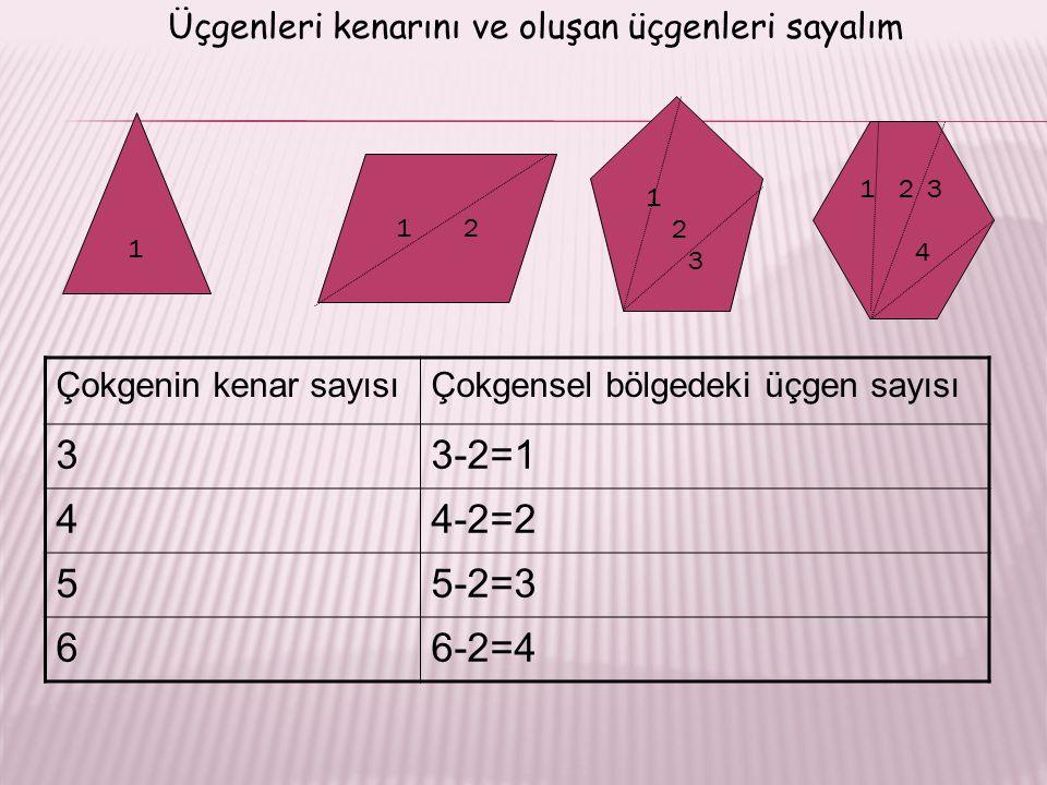 Üçgenleri kenarını ve oluşan üçgenleri sayalım