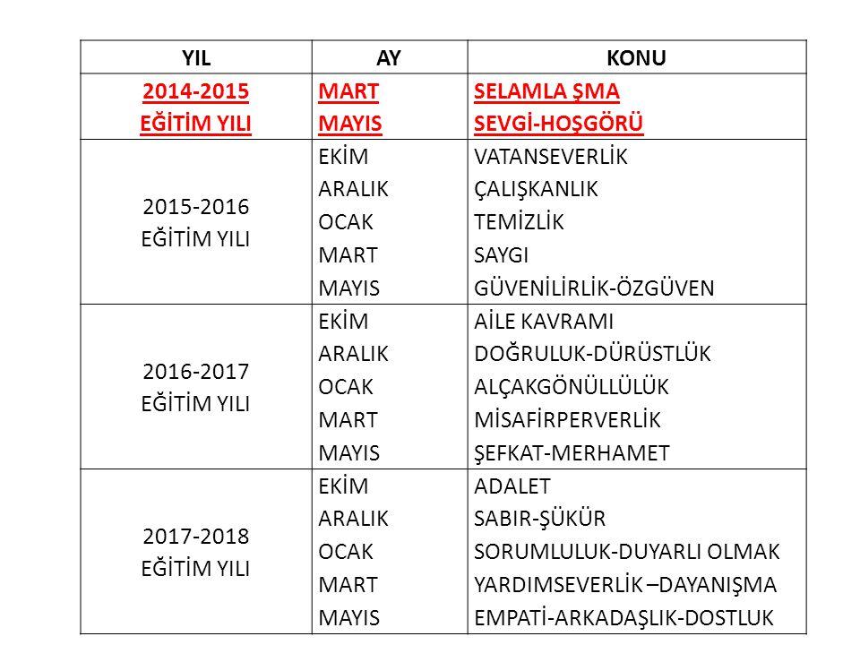 YIL AY. KONU. 2014-2015. EĞİTİM YILI. MART. MAYIS. SELAMLA ŞMA. SEVGİ-HOŞGÖRÜ. 2015-2016. EKİM.