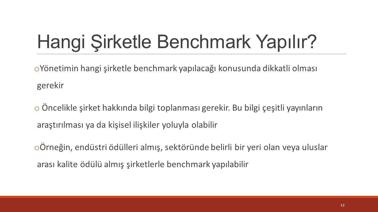 Hangi Şirketle Benchmark Yapılır